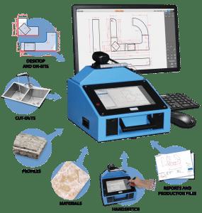 Proliner CT Software: Bearbeiten und finalisieren Sie die Messungen vor Ort