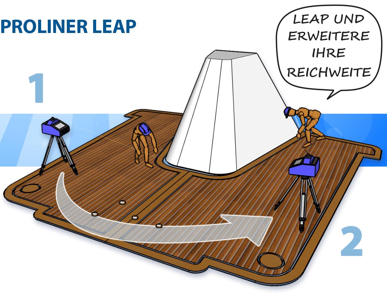 Prodim Proliner Leap - Erweitere Ihre Reichweite